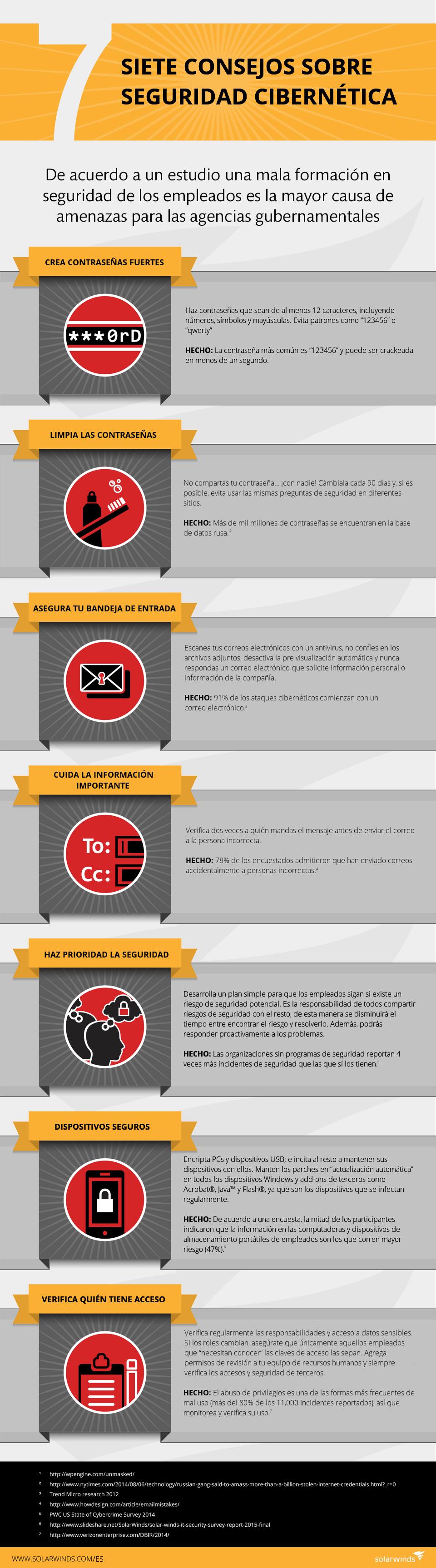 Interesante infografia sobre seguridad digital
