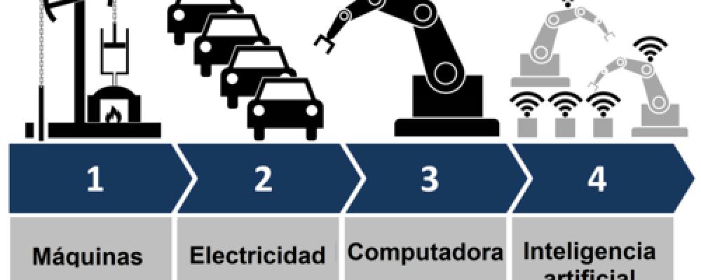 La cuarta revolución industrial no va a destruir empleo: solo lo transformará
