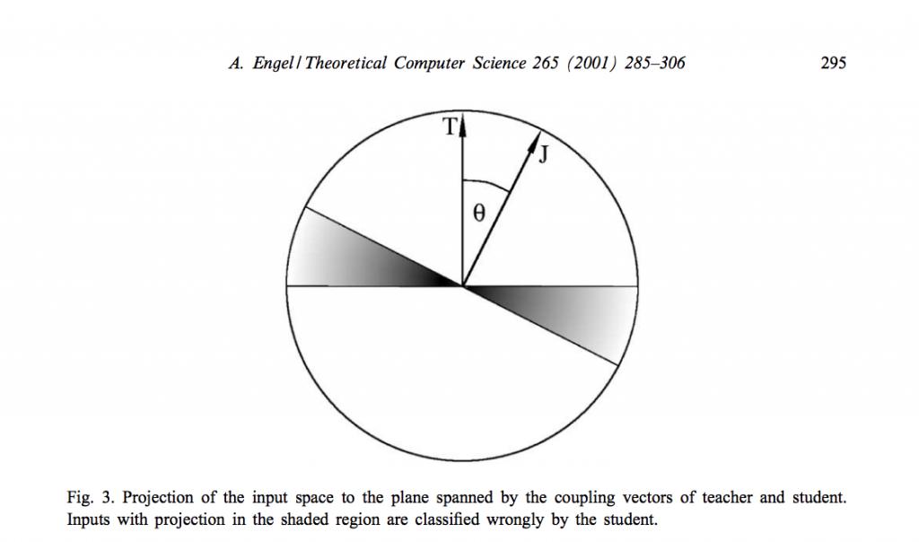 Statistical Mechanics of Deep Neural Networks