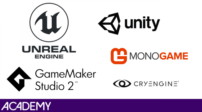 What is the best game engine for your game?